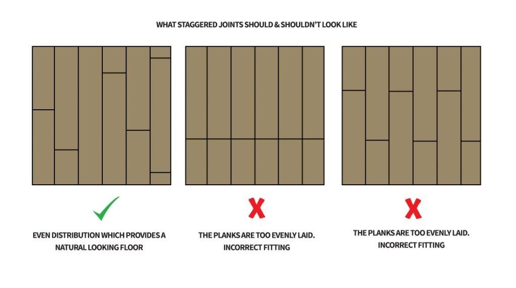 How To Stagger Vinyl Plank Flooring, Staggering Laminate Flooring